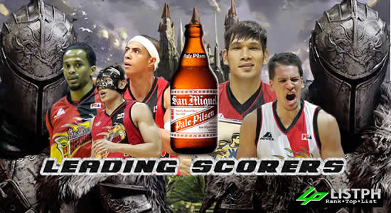 List of Leading Scorers San Miguel Beermen 2017 PBA Commissioner's Cup