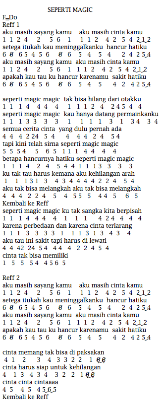 Not Angka Pianika Lagu Shae Seperti Magic