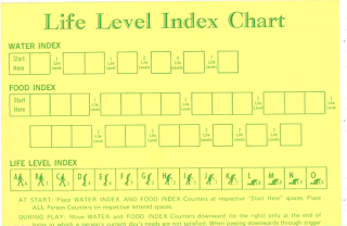 Oyutdoor Survival Life Level Chart