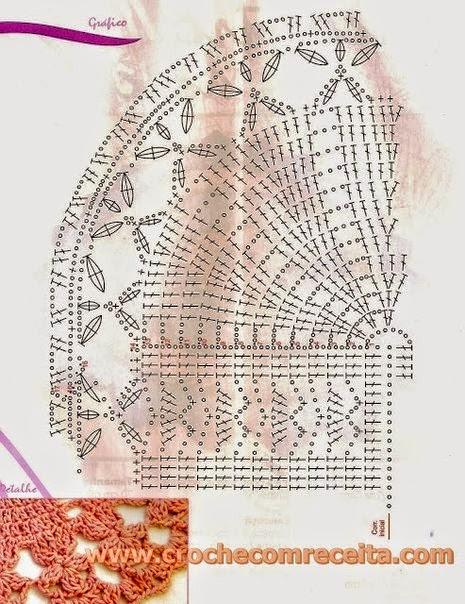 Alfombra de baño tejida al crochet - con diagrama y patrones ...