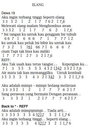 Not Angka Pianika Lagu Dewa 19 Elang Ost Film Anak Langit SCTV