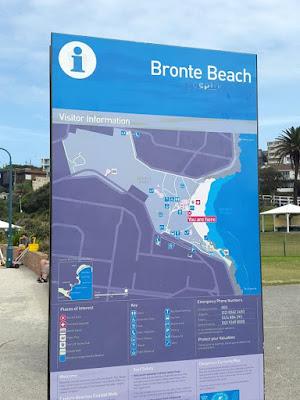 Bronte Beach at Sydney Australia