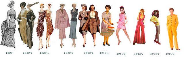 a09787554a9c BB´s Fashion Inspiration  Sprievodca VINTAGE nakupovaním