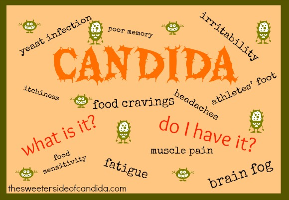 http://wholeintentions.com/wp-content/uploads/2013/10/candida-symptoms.jpg