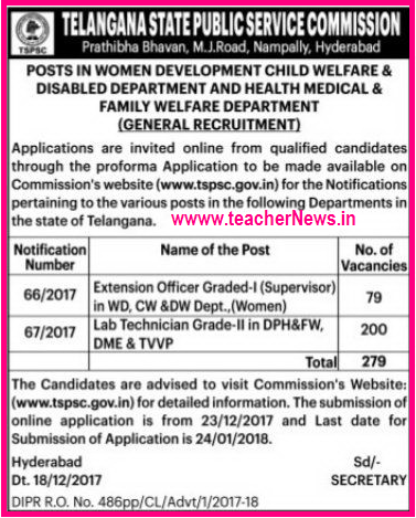 TSPSC (Telangana) Supervisor 79 Posts Recruitment in Women and Child Development Dept