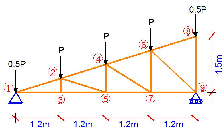 Design Of Timber Roof Truss To British Code Solved Example