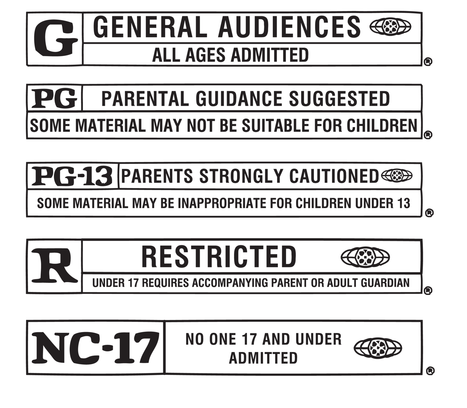 mpaa releases new movie ratings renegade news the news we twist