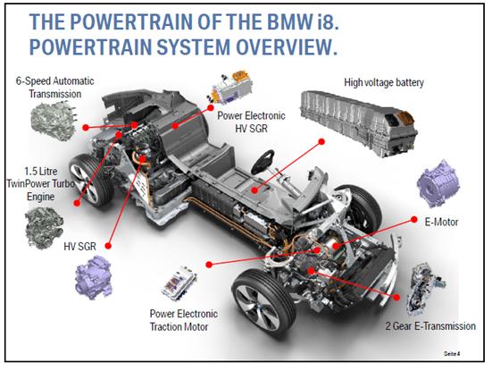 bmw i8 engine diagram schema diagram preview BMW M4 Engine