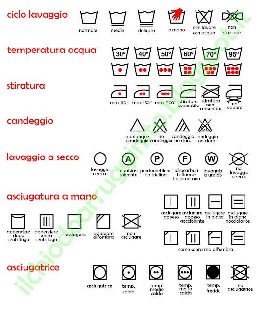 etichetta-simboli-lavaggio-a-secco-candeggio-asciugatura-stiratura