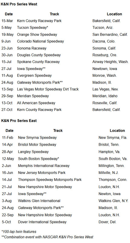 #NASCAR K&N Pro Series Schedule - East & West