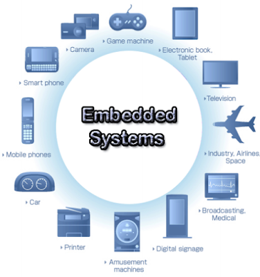 تطبيقات الأنظمة المدمجة