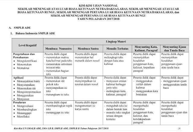 Kisi-Kisi UN SMALB-SMPLB Tahun 2017/2018 PDF (Resmi BSNP)