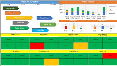Portfolio Management Dashboard PowerPoint