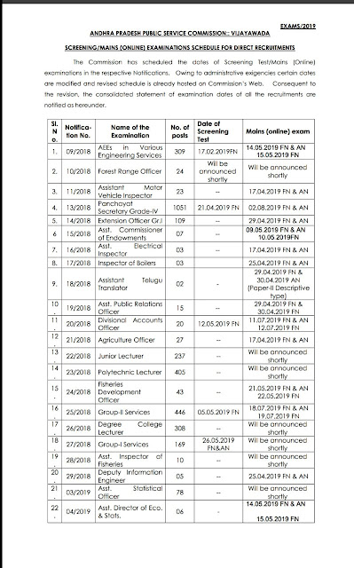 APPSC Notifications SCREENING/MAINS (CONLINE EXAMINATIONS SCHEDULE FOR DIRECT RECRUITMENTS