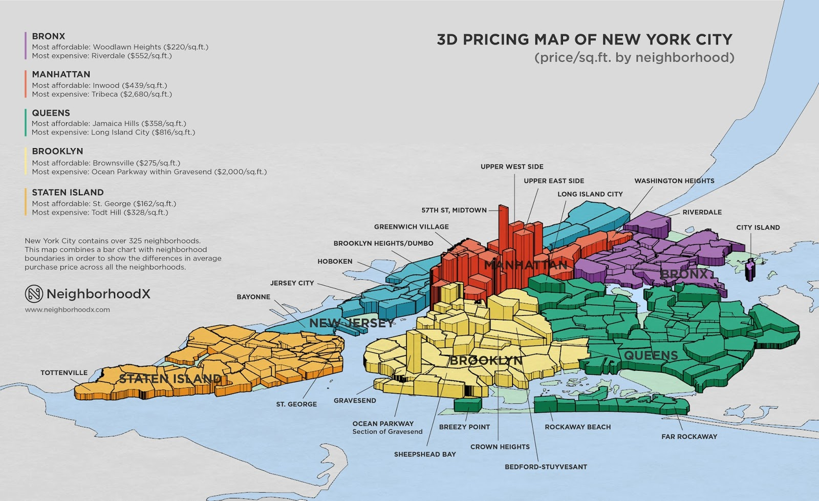 3D Pricing map of New York (price/sq.ft. by neighborhood)