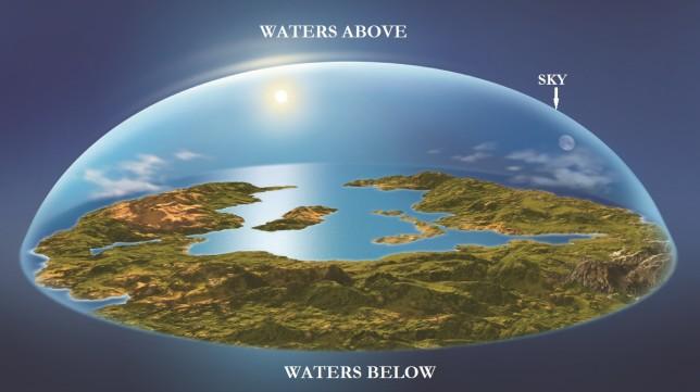 Alguns conceitos sobre a Terra Plana