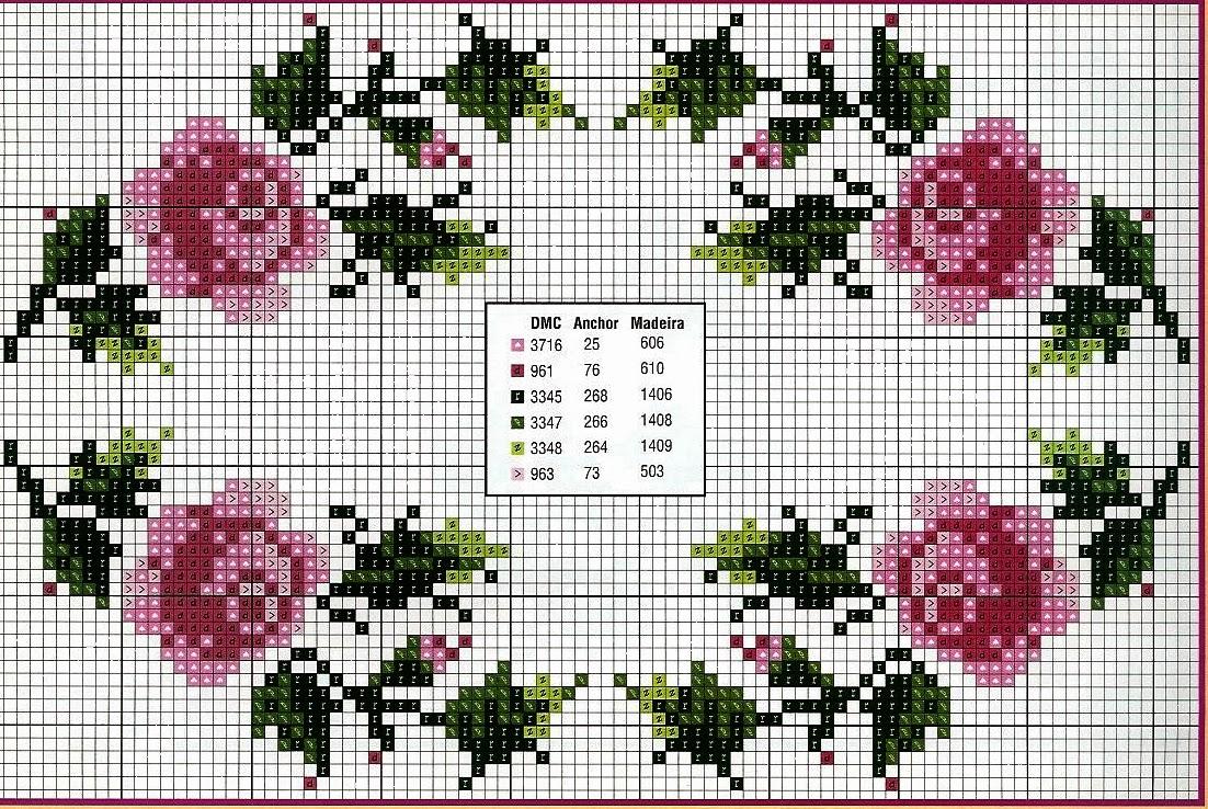 Grande raccolta di schemi e grafici per punto croce free schemi bordi con fiori e frutta a - Disegni punto croce per tovaglie da tavola ...