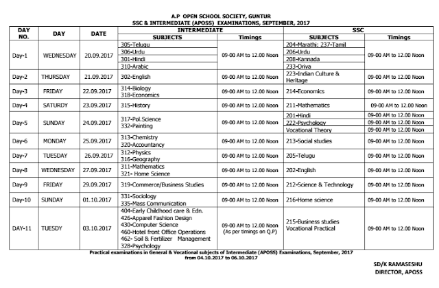 AP Open School SSC & Intermediate (APOSS) Public Examinations Time Table