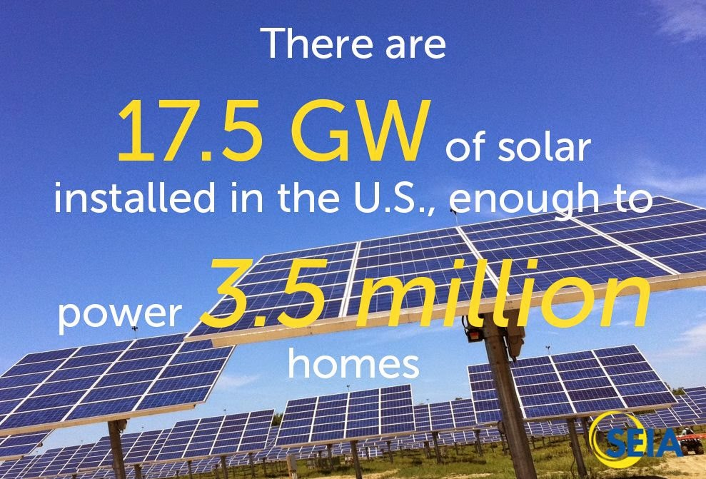 U S  solar energy industry added more than 31,000 jobs in 2014