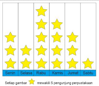 Soal Tematik Kelas 3 SD Tema 8 Subtema 4 Aku Suka Berkarya dan Kunci Jawaban
