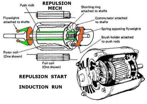 universal motor construction