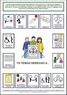 http://informaticaparaeducacionespecial.blogspot.com.es/2015/09/adaptacion-en-frances-con-pictogramas.html