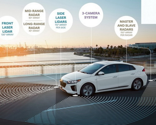 www.Tinuku.com Hyundai IONIQ unveil hybrid, plug-in hybrid and all-electric models in autonomous self-driving system technology