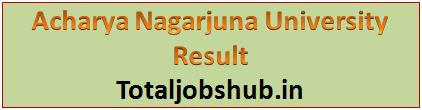 Acharya Nagarjuna University Result 2016