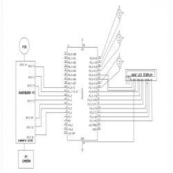 Hicotronics Devices Pvt Ltd: Python based spy robot