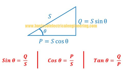 basics-of-power-factor-triangle
