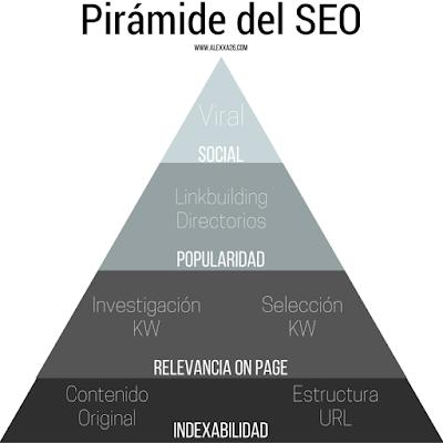 piramide-de-moz-alexxa26