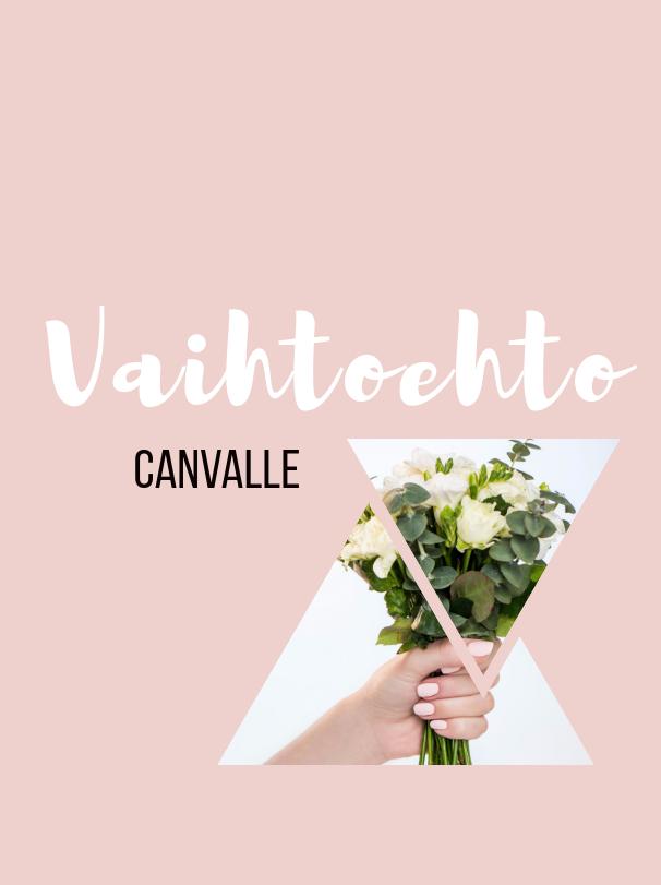 Kuvankäsittely - Vaihtoehto Canvalle
