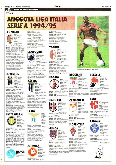 ANGGOTA LIGA ITALIA SERIE A 1994/95