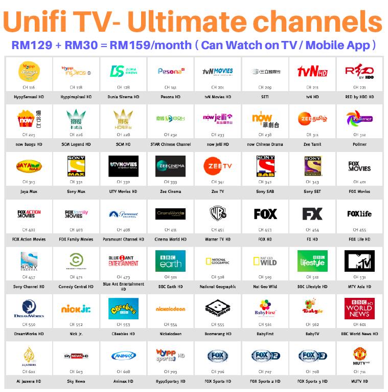 Unifi Tv Ultimate Pack Review