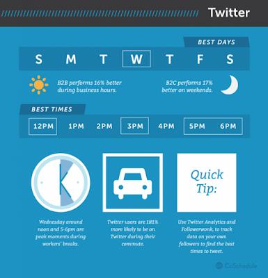 la-mejor-hora-para-actualizar-en-twitter