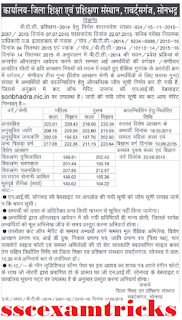 UP BTC 2014 Sonbhadra Cut off