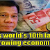 World Bank: Philippine Economy to Occupy the World's 10th Fastest Growing Economy by 2017