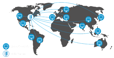 Mengenal CDN content delivery network