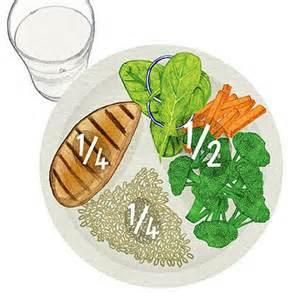 diet dengan porsi makanan sehat