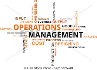 OPERATION MANAGEMENT BY LOVELY PROFESSIONAL UNIVERSITY