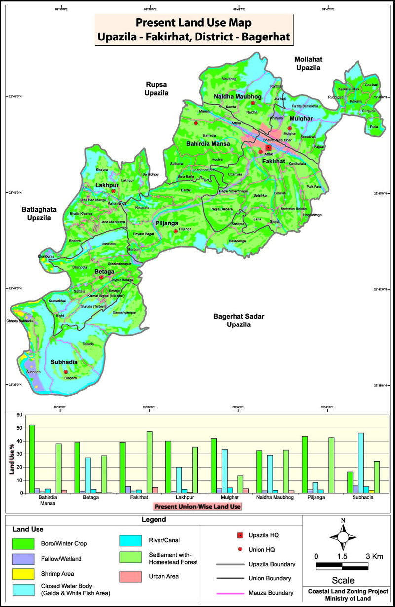Fakirhat Upazila Land Use Mouza Map Bagerhat District Bangladesh