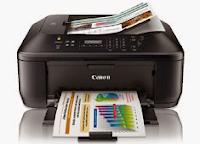 Canon PIXMA MX370 Driver Download