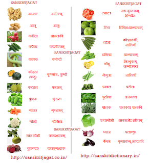 vegetables_name_in_sanskrit