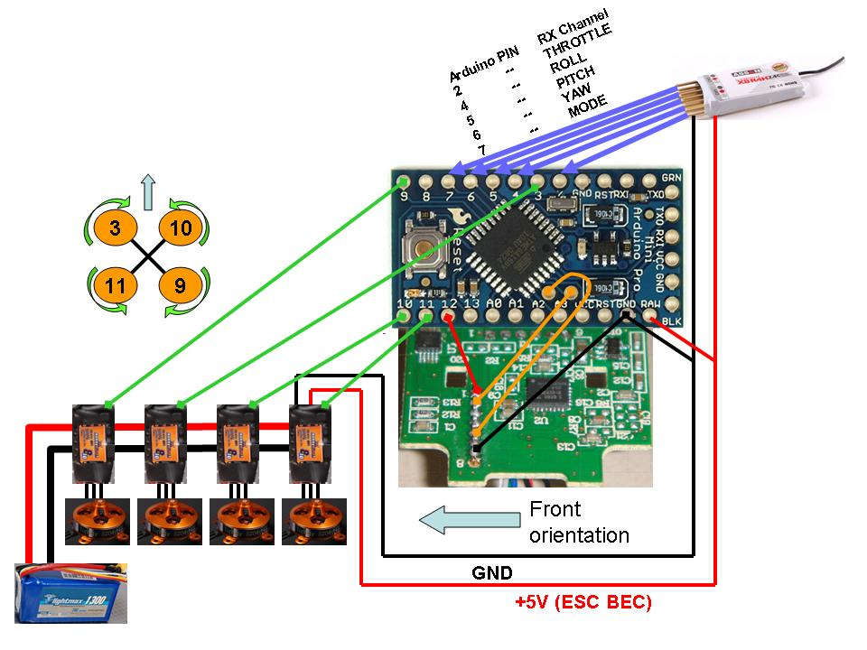 Drones Personalizados: Arduino MWC fly test with GY-86 10DOF IMU