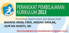 RPP Akidah Akhlak Mi Kurikulum 2013 Kelas 1, 2, 3, 4, 5, 6