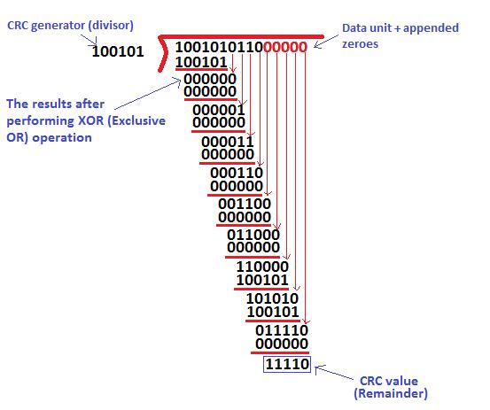 Crc Calculator