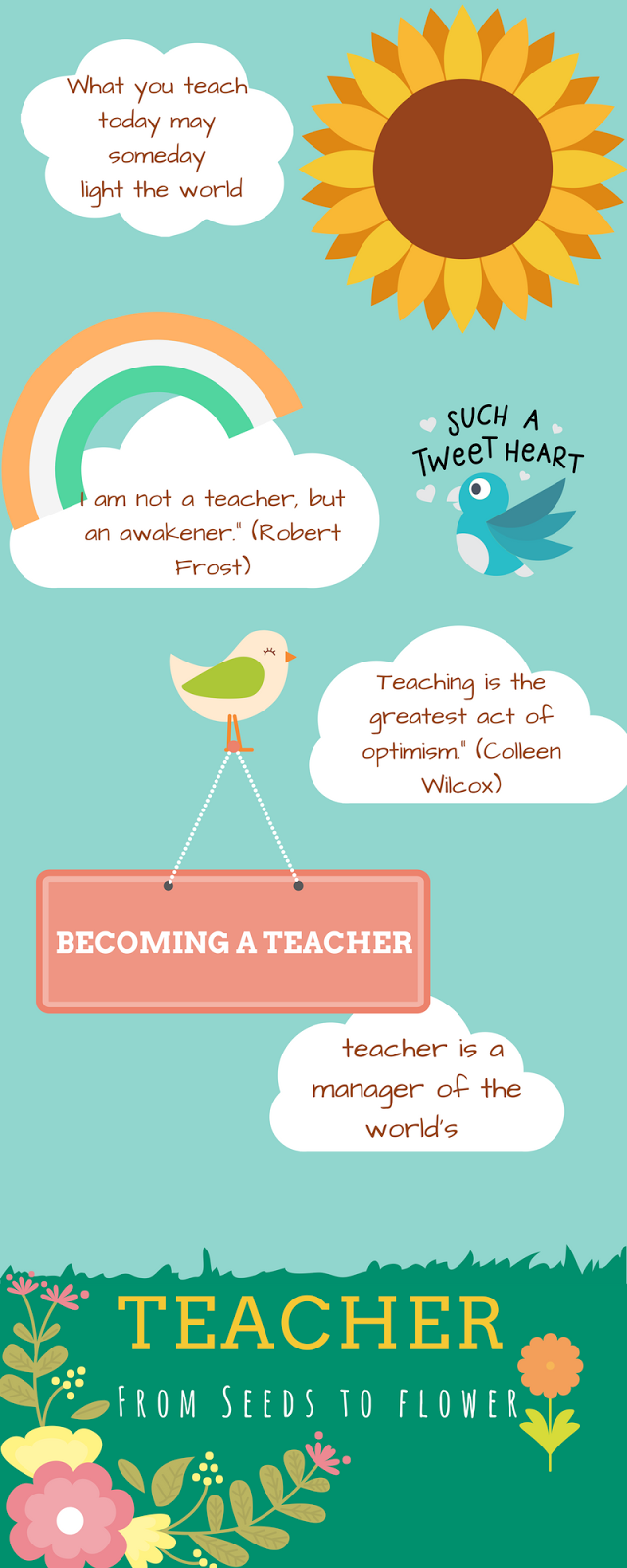 motivation to become a teacher How to motivate students it is a good opportunity for you the teacher to notice may be enough to spark some motivation in your students who have become.