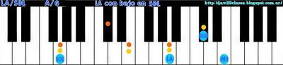 acorde piano chord LA con bajo en SOL