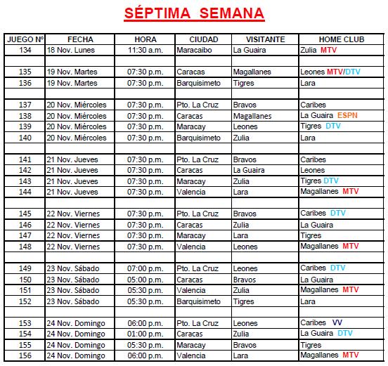 Calendario de LVBP con transmisiones televisivas semana 7