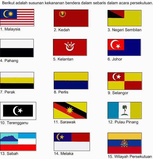 Bendera Selangor Tanpa Warna Surat Mis